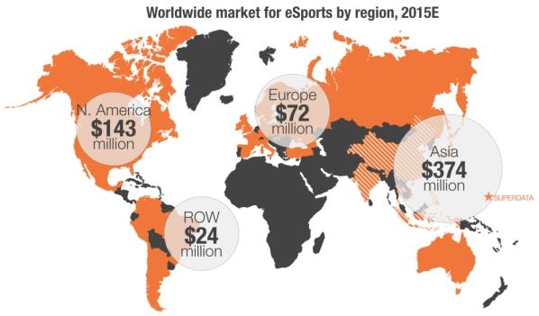 Worldwide-eSports-market-size-2015
