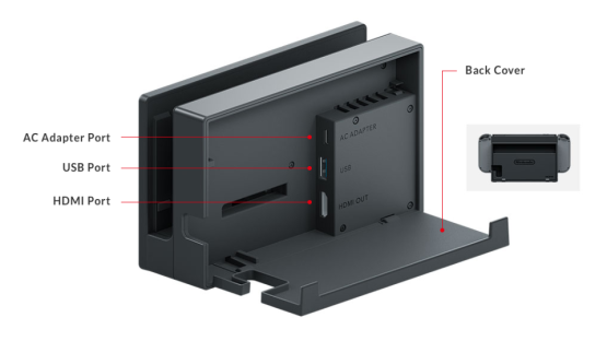 nintendo_switch_dock_back_960