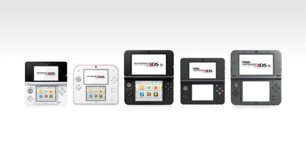 3DS models